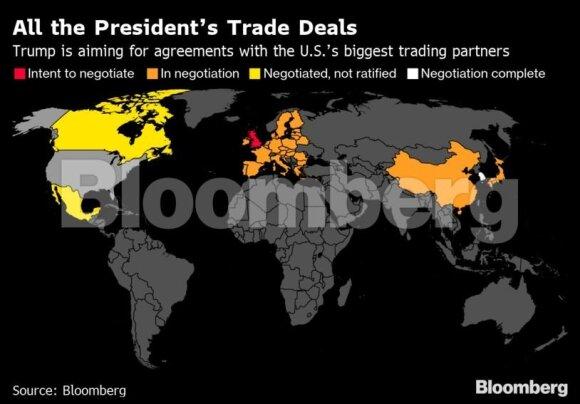 Trumpas siekia susitarimų su didžiausiomis JAV prekybos partnerėmis