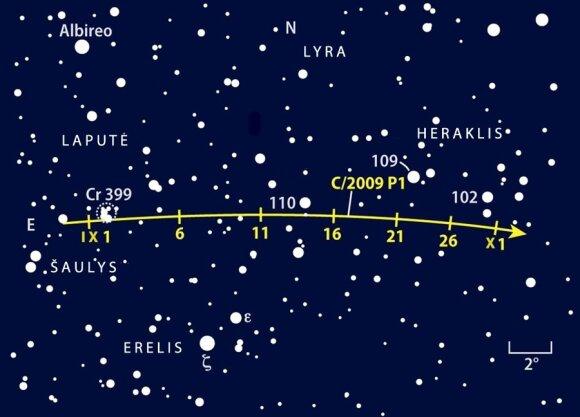 Garado kometos (C 2009 P1) kelias tarp žvaigždžių rugsėjo mėnesį.