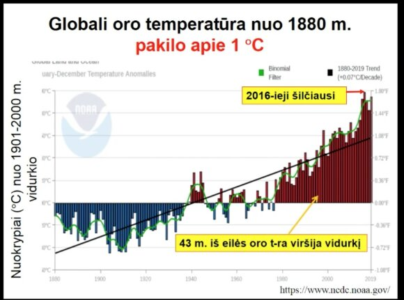 VU Hidrologijos ir klimatologijos katedros grafikai