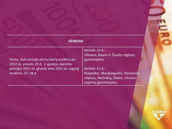 """""""Sodra"""" pateikė birželio išmokų grafiką: baigiasi mokslo metai – baigiasi ir pinigai tėvams"""