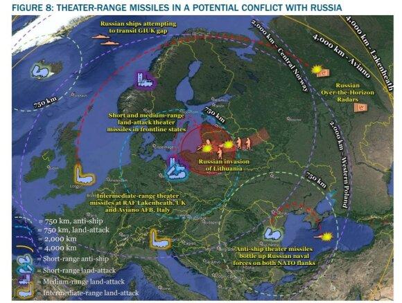 Kur nukryps rusų raketos: Rusija ir JAV prabilo apie naujos Karibų krizės pradžią – šįkart Europoje