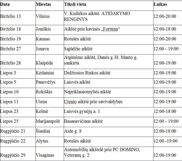 Startuoja dešimtasis Nacionalinio kraujo centro kraujo donorystės turas per Lietuvą