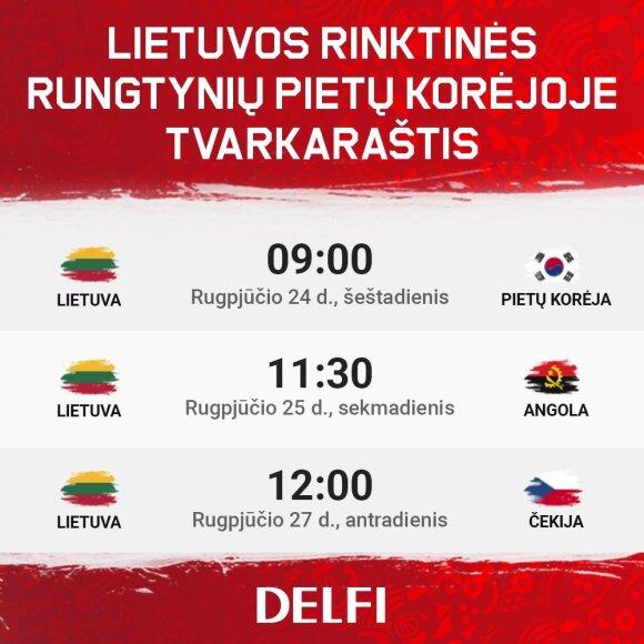 Lietuvos rinktinės tvarkaraštis Pietų Korėjoje