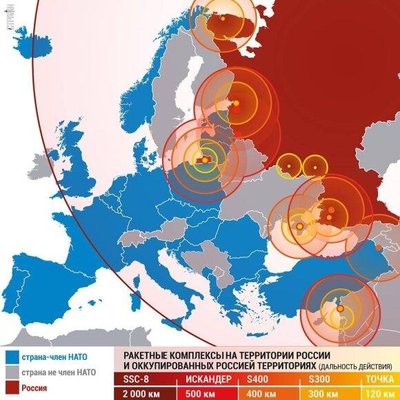 JAV ekspertas: Trečiojo pasaulinio karo grėsmė yra, bet ne ten, kur jūs manote