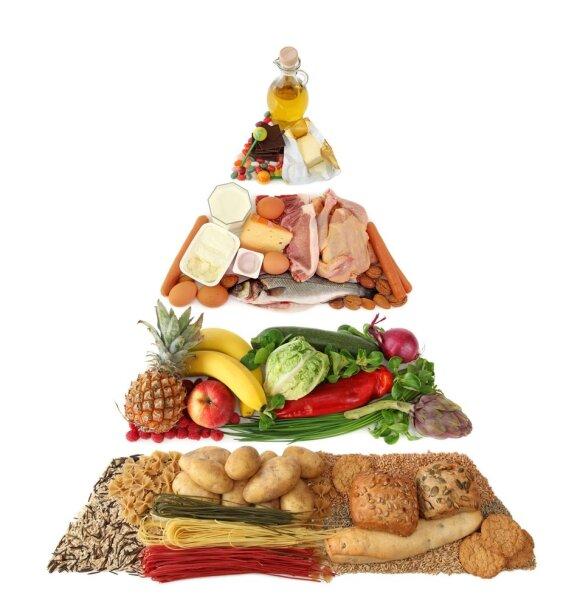 Mitybos specialistė: štai kodėl negalime pasitikėti mitybos piramidės rekomendacijomis