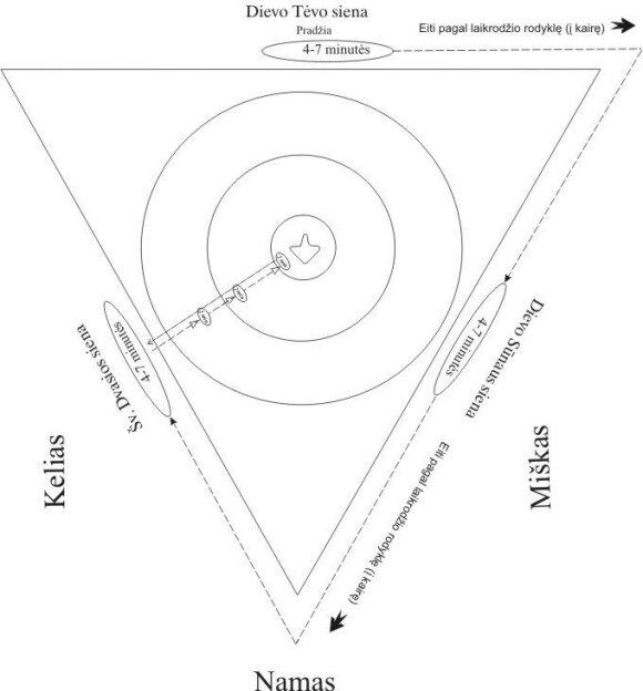 Merkinės piramidė: kodėl ten įvyksta stebuklai?