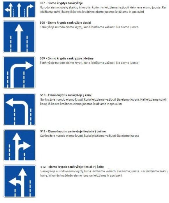 Kelio ženklai ir jų reikšmės