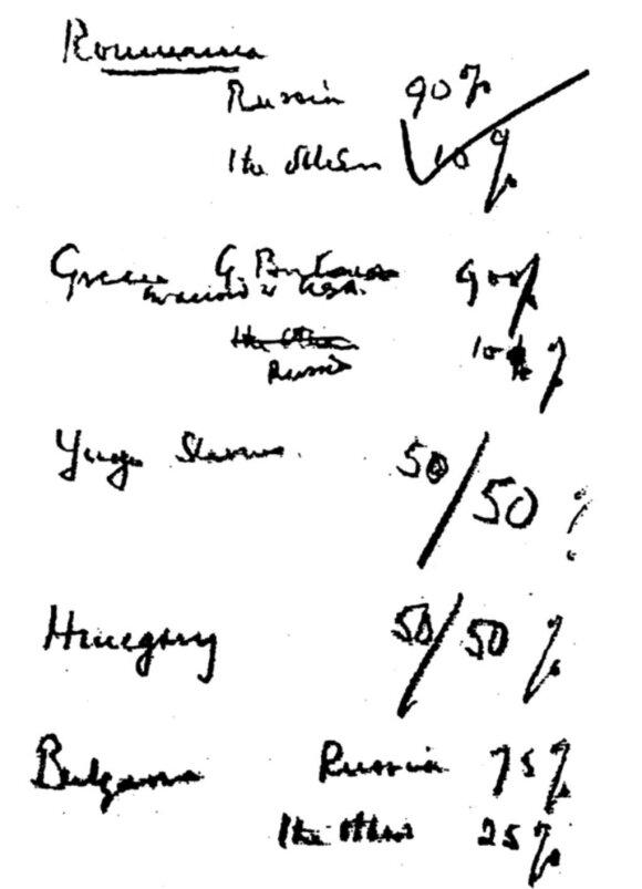 """""""Procentų lapelis"""" iš V. Čerčilio archyvo (kopija)"""