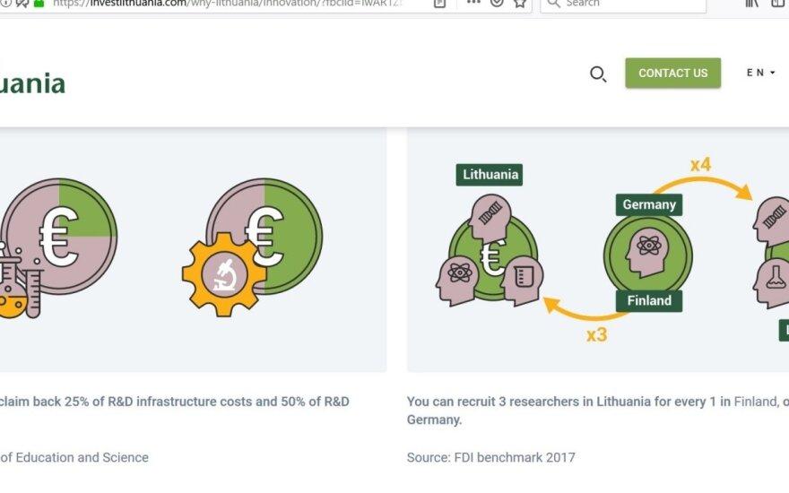 """Investuok Lietuvoje"" informacija"