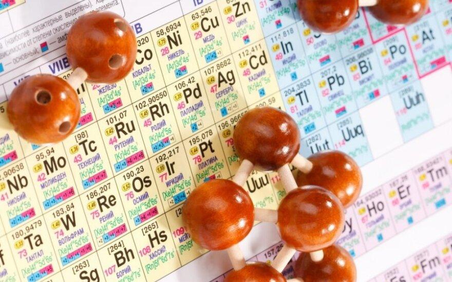 Periodinė cheminių elementų lentelė