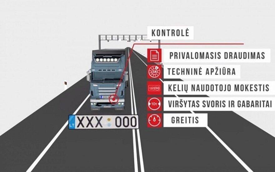 Nauja sistema Lietuvos keliuose