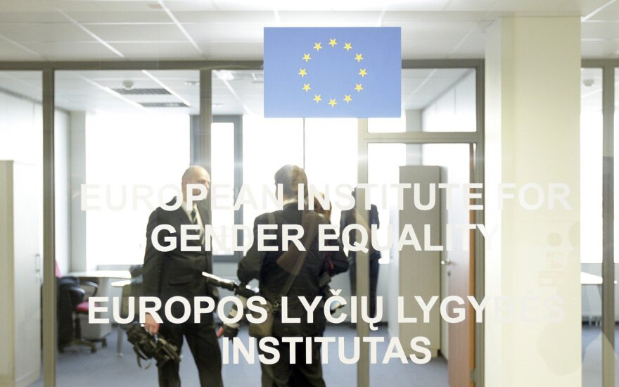 European Institute of Gender Equality