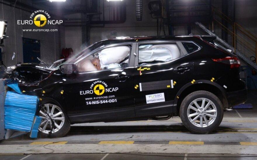 Euro NCAP bandymai: Nissan Qashqai