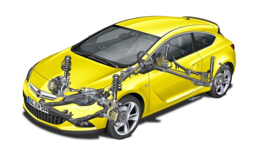 Opel Astra GTC važiuoklė