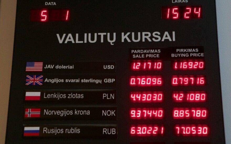 Valiutų kursų lentelė