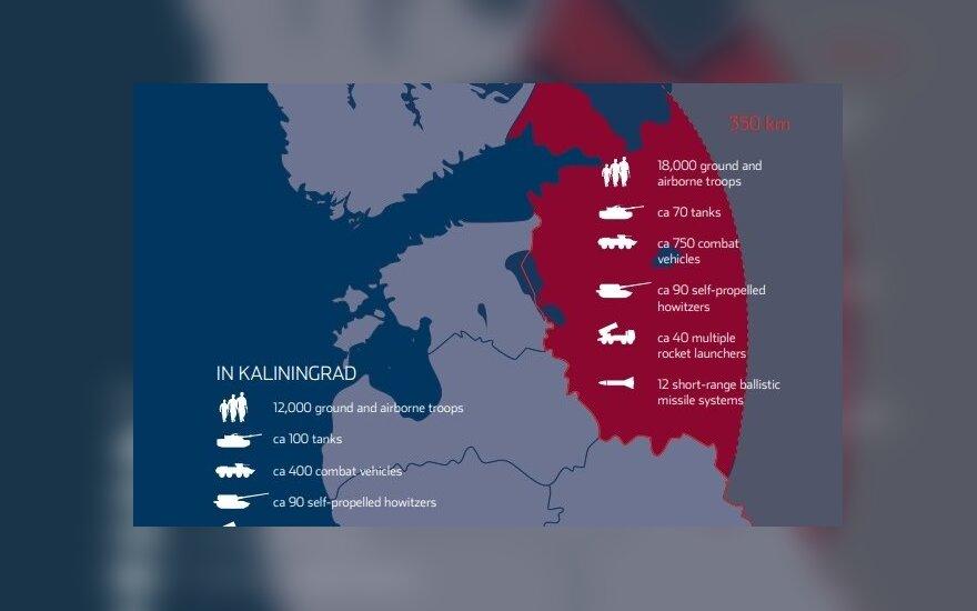 Rusijos pajėgos prie Baltijos valstybių sienų. Estijos užsienio žvalgybos tarnybos metinė ataskaita