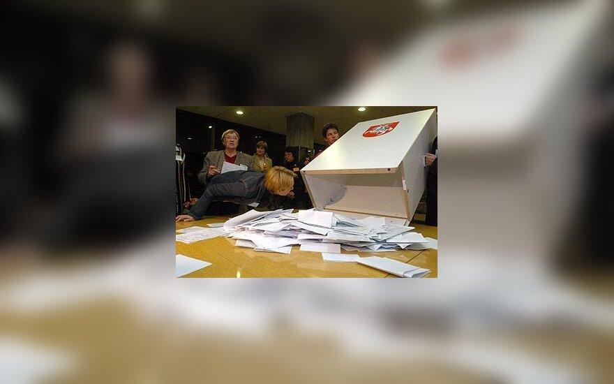 Konservatoriai laimėjo rinkimus, K.Prunskienė nepateko į Seimą