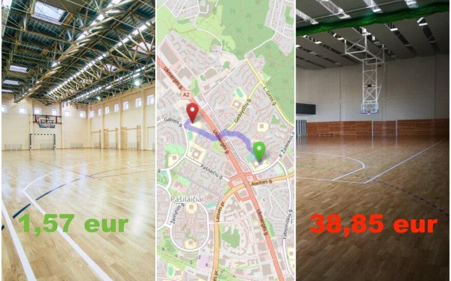 Dvi mokyklas Vilniuje skiria kilometras, o jų sporto salių nuomos kaina skiriasi 25 kartus