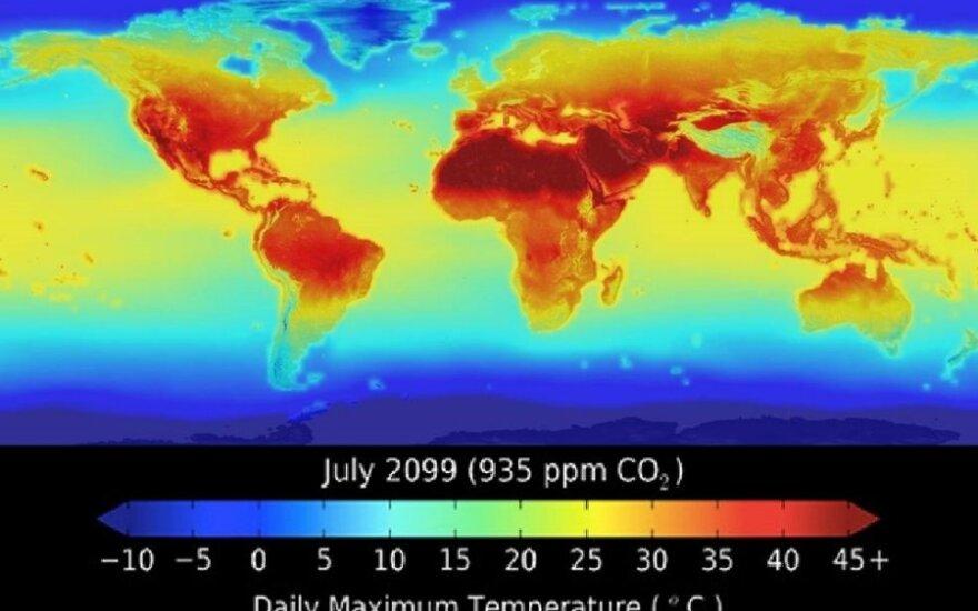 Pasaulinės temperatūros 2099 metais