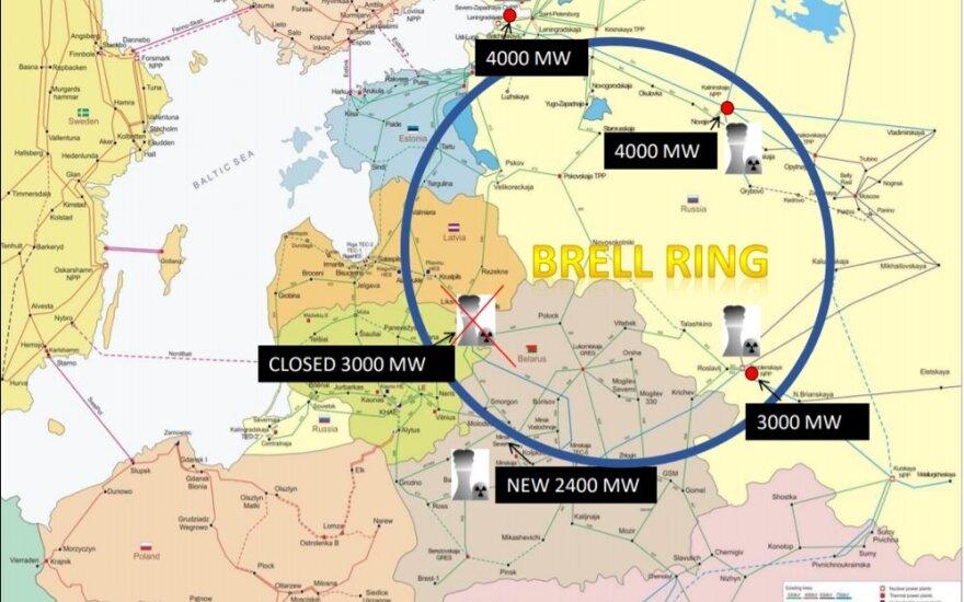 Stiprinama elektros energetikos sistema ir didinamas jos savarankiškumas, rengiantis atsijungti nuo rusiško BRELL žiedo