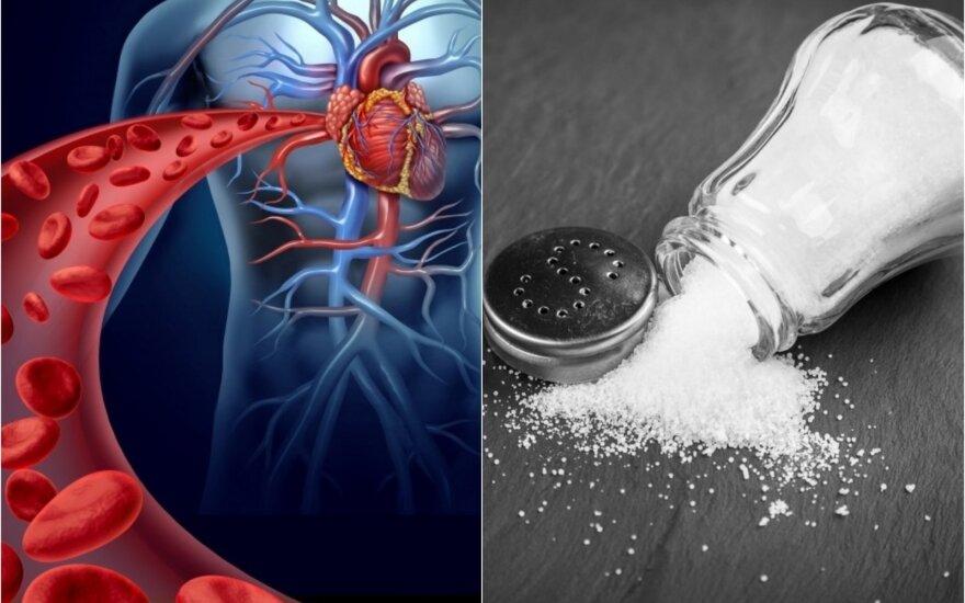 Druska ir kraujagyslių ligos