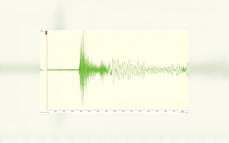 Portugaliją, Ispaniją ir Maroką sukrėtė 6,3 balo žemės drebėjimas