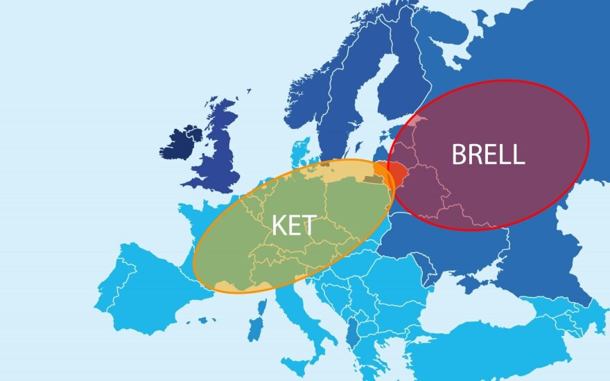 The power grids in Europe