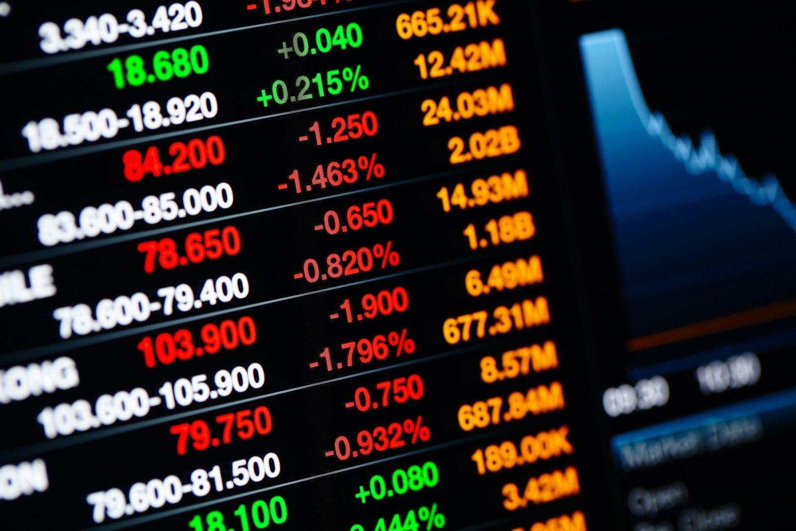 akcijų pasirinkimo sandoriai draudžiami opcionų prekybos akcijos indija