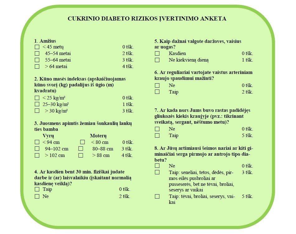 Arterinė hipertenzija ir cukrinis diabetas