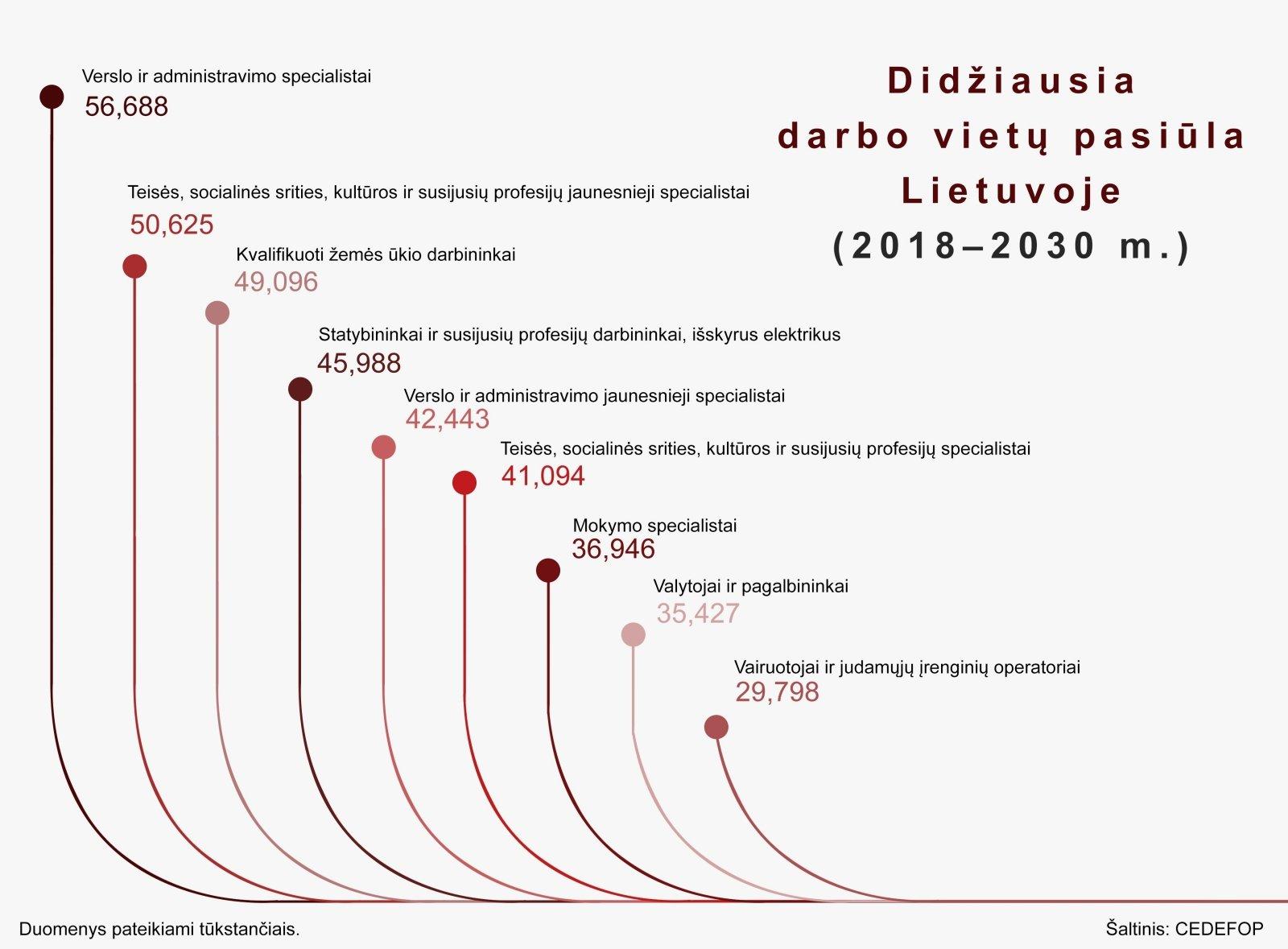 Trečiojoje valstybėje įgytos profesinės kvalifikacijos pripažinimas | VASPVT