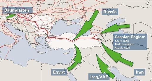 Nabucco, nabucco-pipeline.com