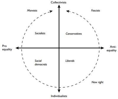 """Ekonomistas Mundeikis: kas yra """"Gerovės valstybė""""?"""