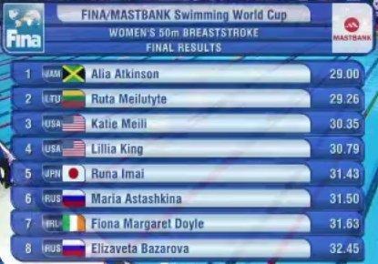 Moterų 50 m plaukimo krūtine finalo rezultatai