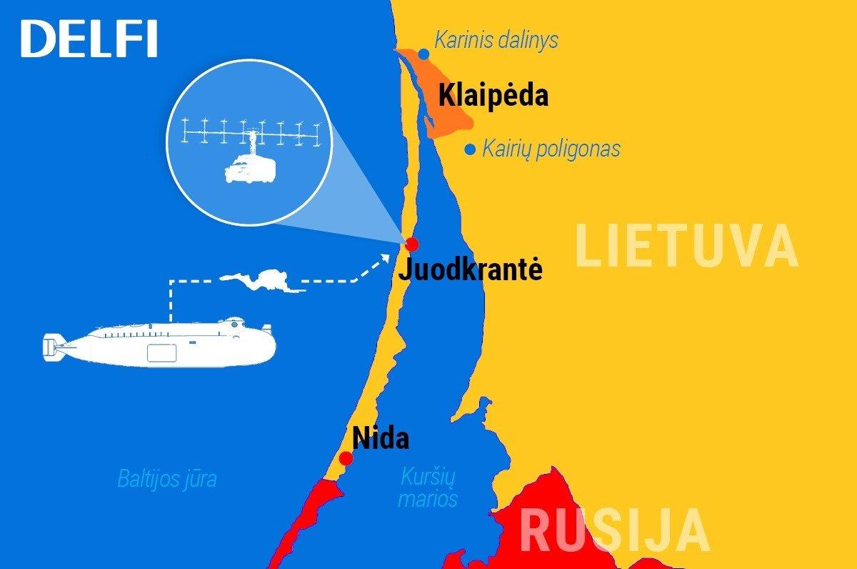 Rusijos spec. pajėgų kariai Juodkrantę rinkosi neatsitiktinai