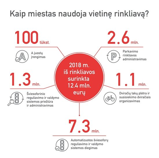 Patvirtinta: Vilniuje bus keičiamos rinkliavos zonų ribos