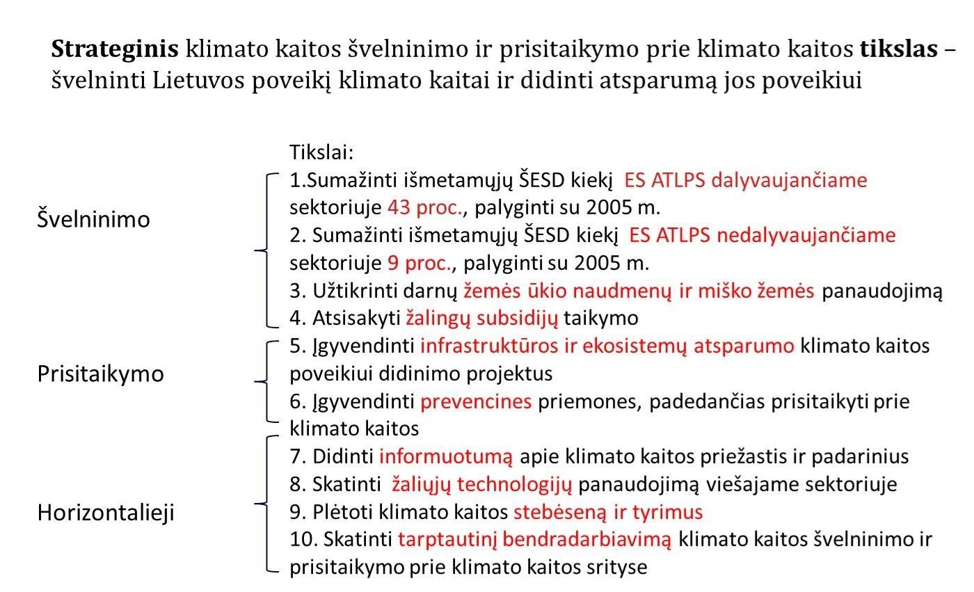palyginti ir palyginti anglies dioksido mokesčio ribojimo ir prekybos sistemą