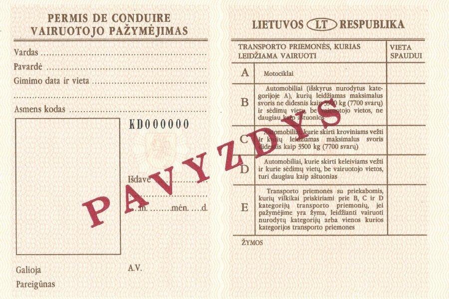 Vairuotojo sveikatos patikrinimo medicininė pažyma klaipedoje