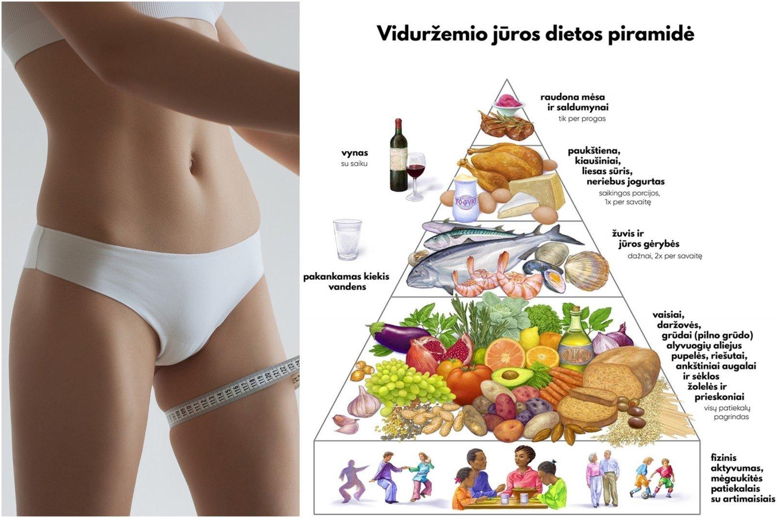 kaip mesti svorį sveikiausiu būdu įprasta numesti svorio per 2 savaites
