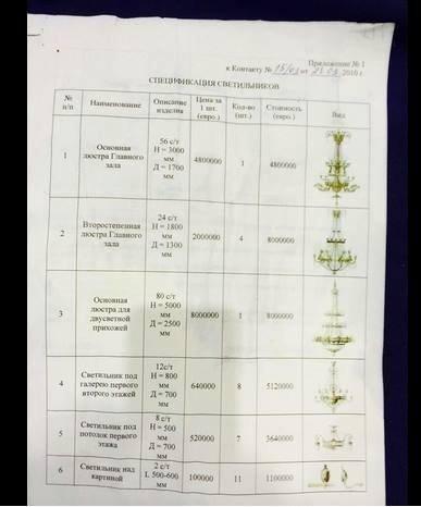 Viktoro Janukovyčiaus rezidencijos apšvietimas kainavo kolosalią sumą