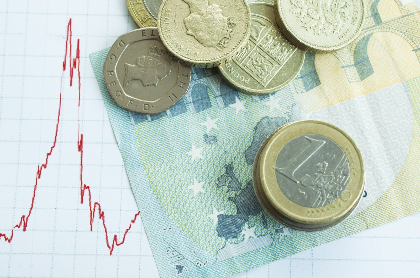 bitcoin kainos jk svaras)