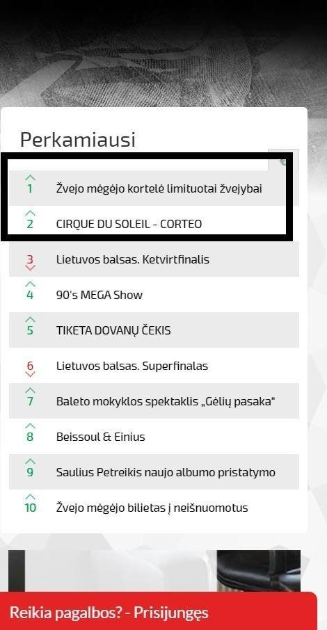 """Žvejybos leidimai - populiariausių """"Tiketa""""  bilietų sąraše"""