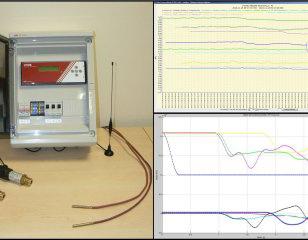 """<span>Šilumos ir vandens tinklų monitoringo ir avarijų prevencijos sistema</span>Projekto vykdytojas: AB """"Axis Industries"""""""